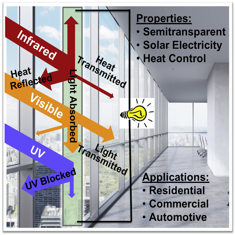 Energiatakarékos ablak